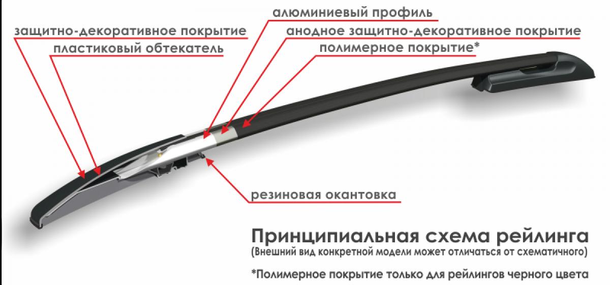 Chevrolet Niva 2009-2019 рейлинги АПС Черные матовые. Артикул 0211-Л-02